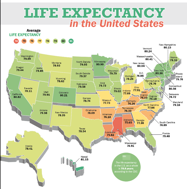 Life Expectancy In The Us By State Infographic Map