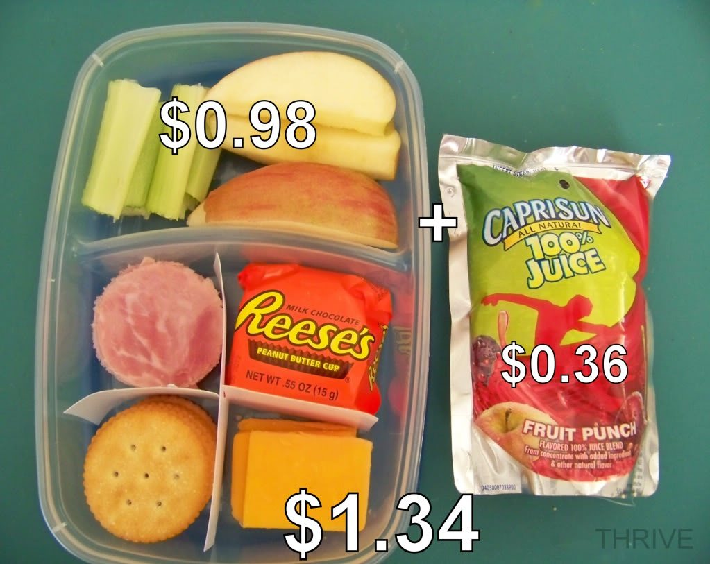 Money Saving Tips for your Meals!