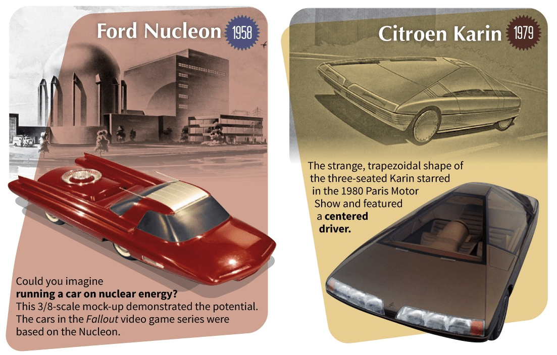 Concept Cars of Yesterday – Were the Visionaries Even Close?