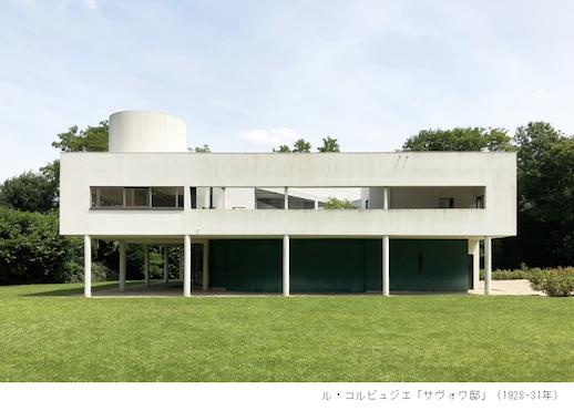 Le Corbusier Villa Savoye (1928-31)