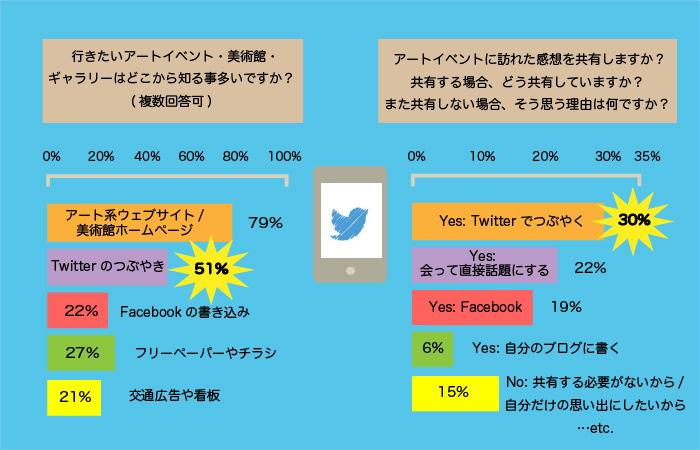 graph final-01