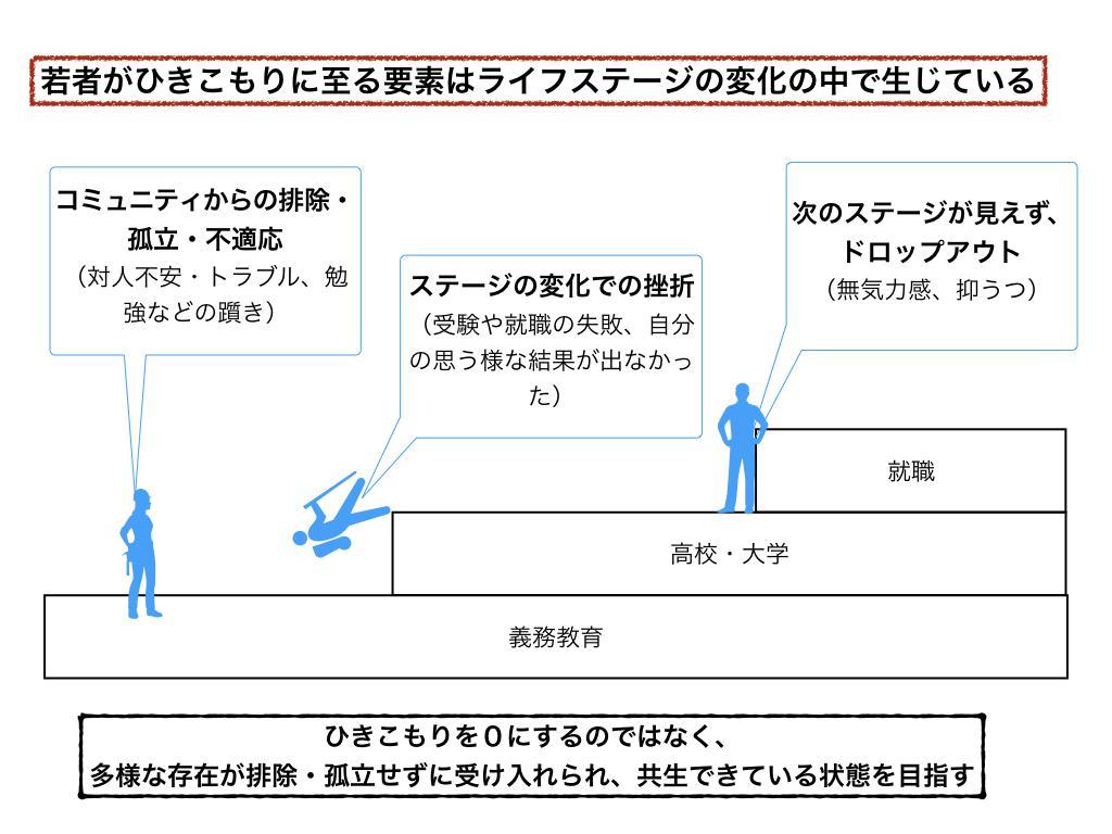 ひきこもりマップ.001.jpeg