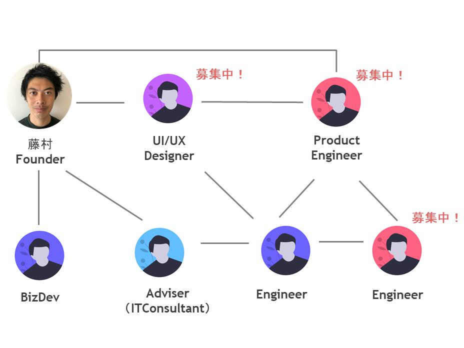 【0623】Weekly_Conference.png