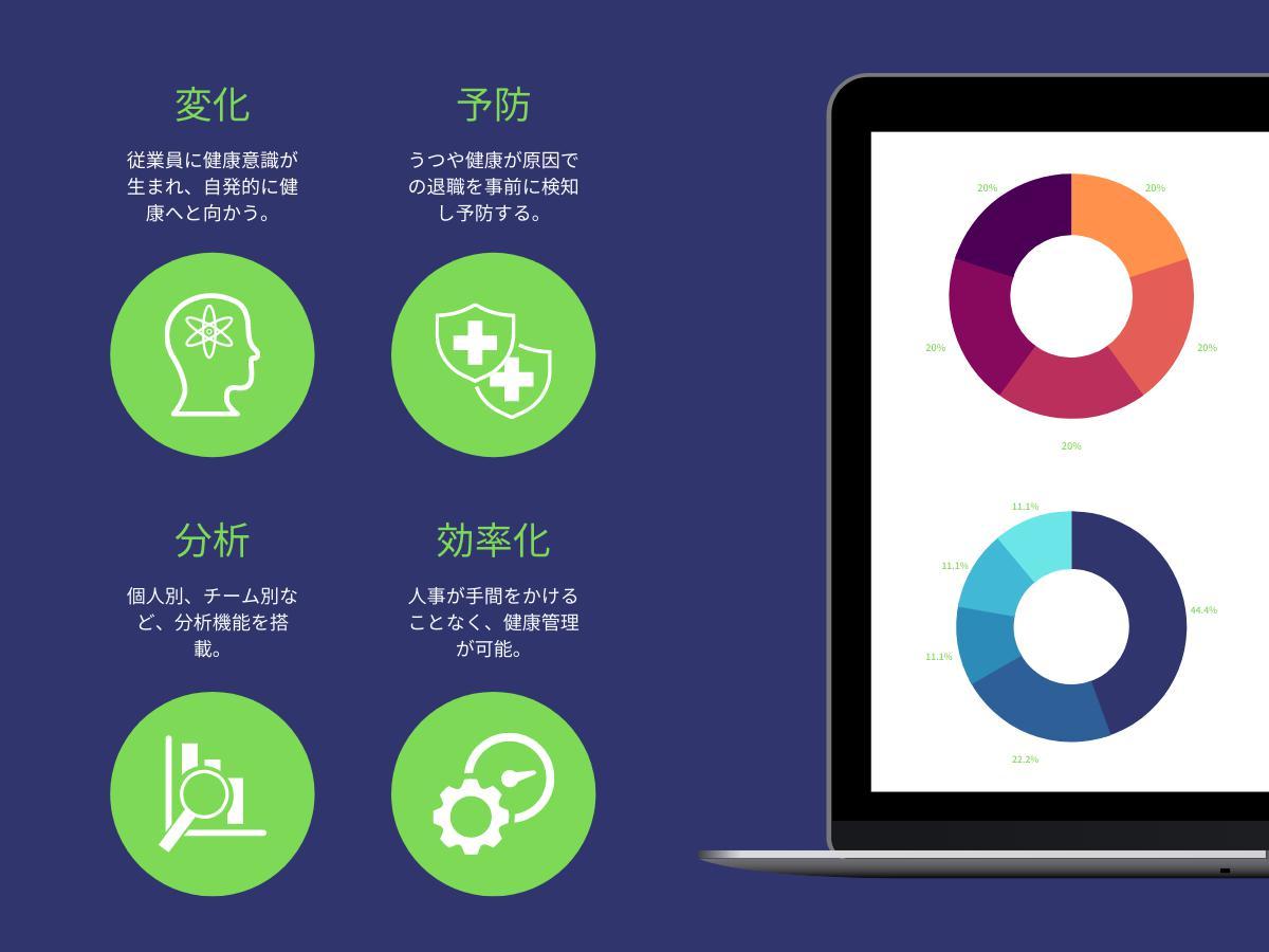 人事のための、従業員の意識が変わる健康管理ツール (1).png