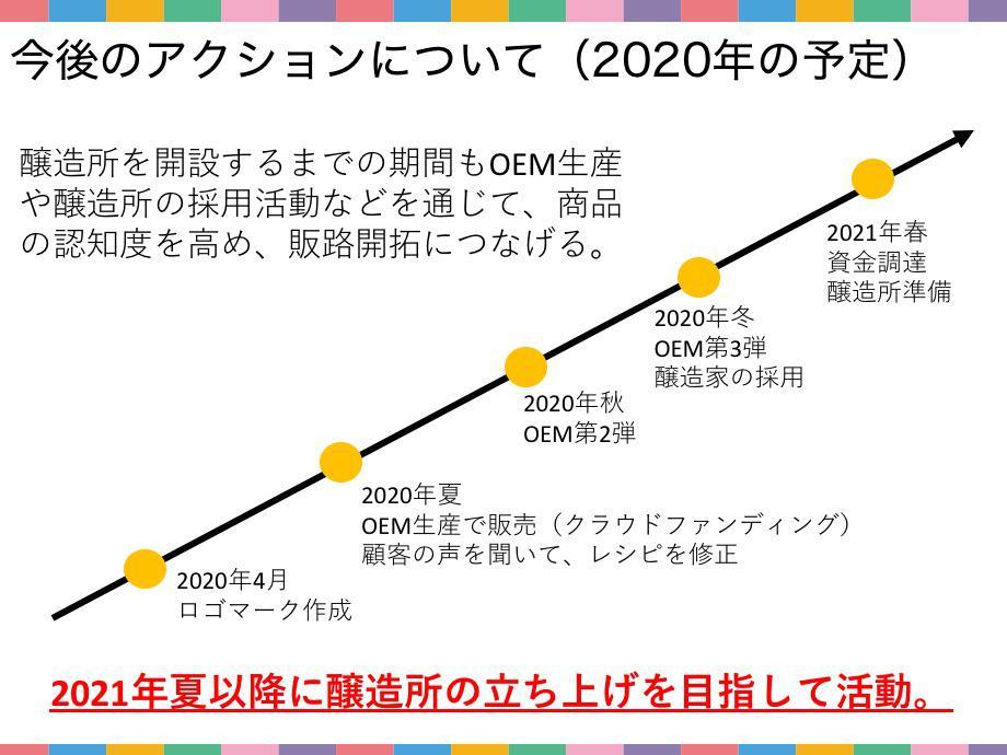 200306_クラフトビール事業.jpg