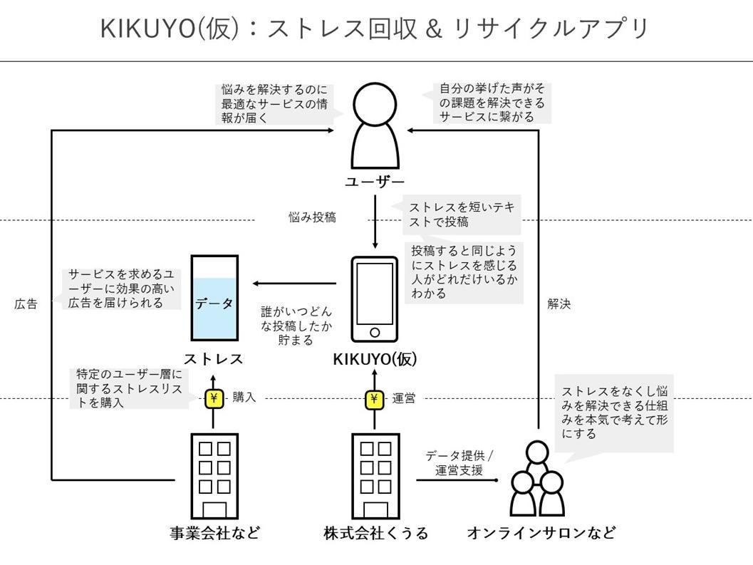 KIKUYO_ビジネスモデル.jpg