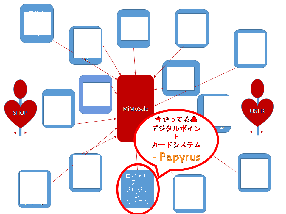 MiMoSale_ComapnyProfile 画像1.png