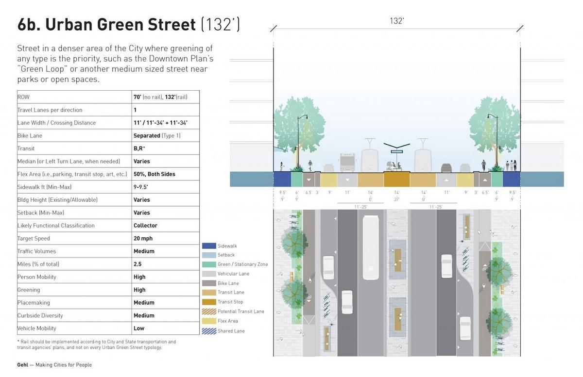 Guía de planificación urbana