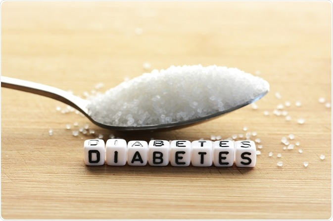 Understanding the Signs and Symptoms of Diabetes