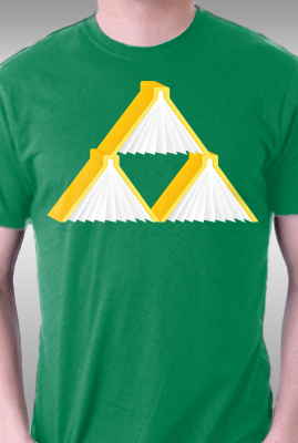 Reader's Triforce