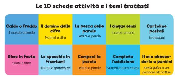 Gioco Educativo Terza Infanzia 5+ Unisex 12+ Anni, 3-5 Anni, 5-8 Anni, 8-12 Anni ALTRI ALTRO