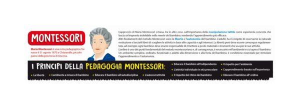 LISCIANI - MONTESSORI MAXI LA MIA CASA DELLE PAROLE