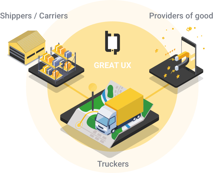 truckpad process connecting shippers/carriers to truckers and good providers