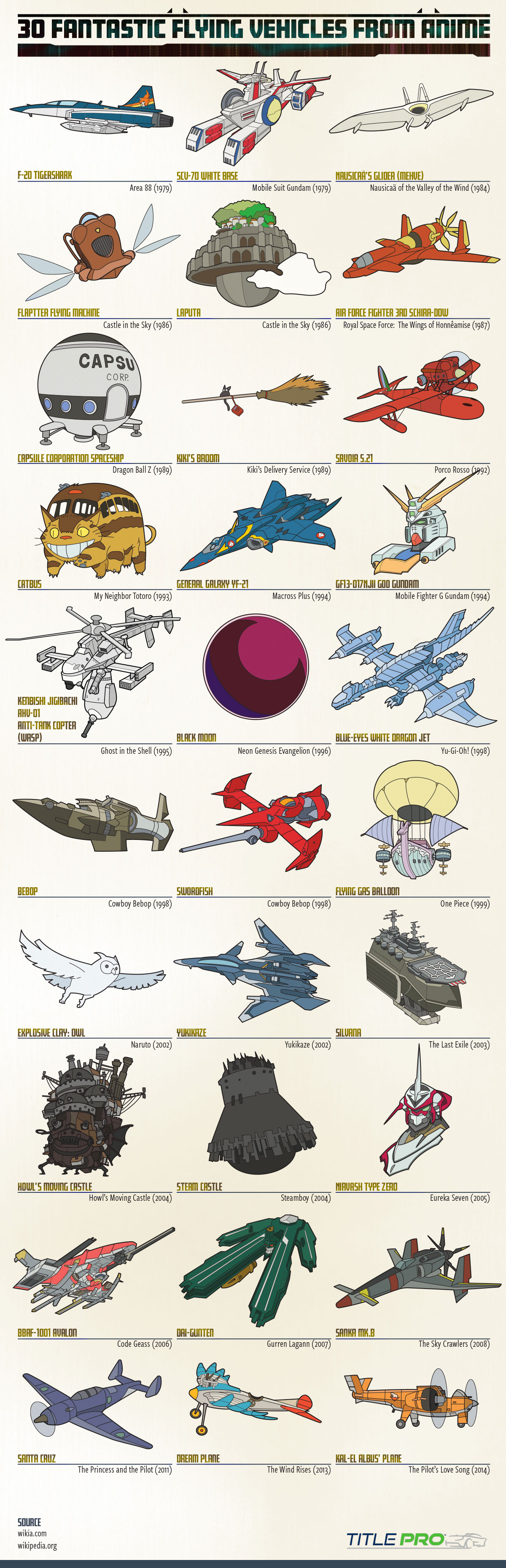 Anime Flying Vehicles