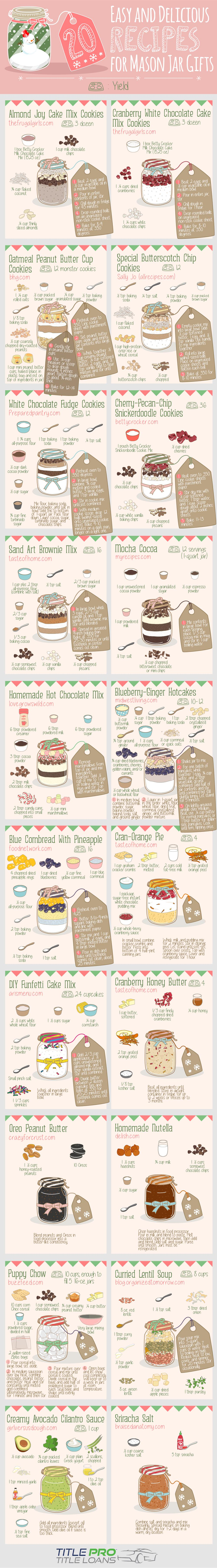 Gifts in a Mason Jar - from the heart