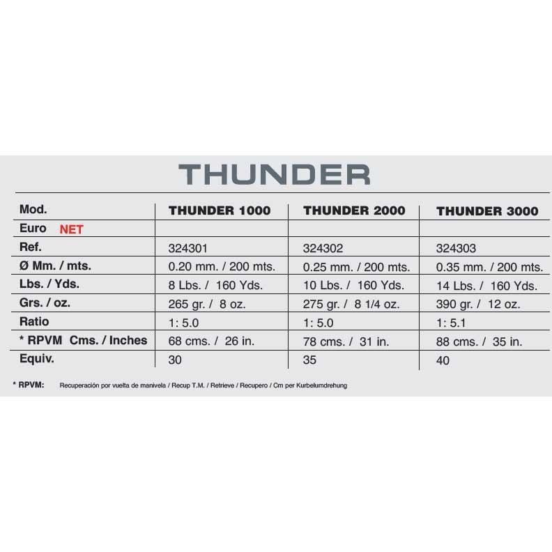 Titan-Thunder-Plateado-T18656-Carretes-Unisex-Plateado-Carretes-Titan miniatura 4