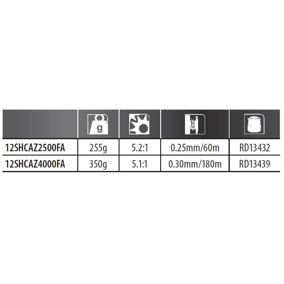 Shimano Cazna Fa MulticolouROT , angelsport Angelrollen Shimano , angelsport , 6e4731