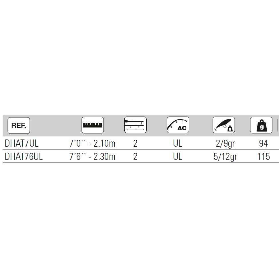 Hart Absolut Absolut Absolut TGold Ultralight 5-12 gr  Angelruten Hart  angelsport bcb040