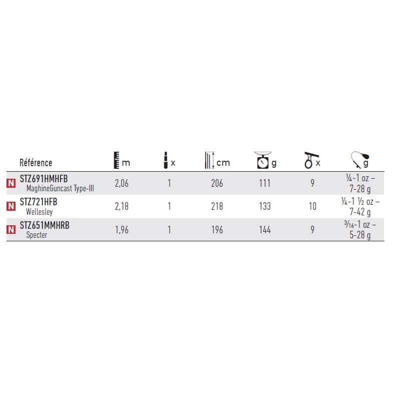 Daiwa Steez Specter 5-28 gr , Canne da pesca Daiwa Daiwa Daiwa , nautica | Trasporto Veloce  | di moda  | Design Accattivante  | Vendite Online  | Lasciare Che Il Nostro Commodities Andare Per Il Mondo  | Up-to-date Stile  b69133