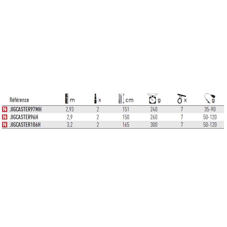 daiwa-jigcaster-2-90-m-50-120-gr