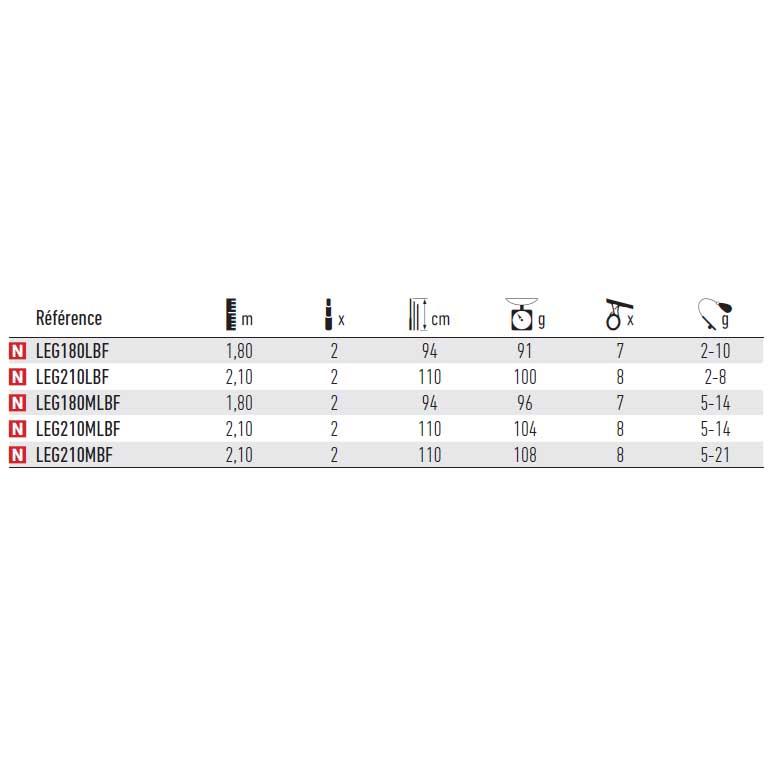 daiwa-legalis-2-10-m-2-8-gr