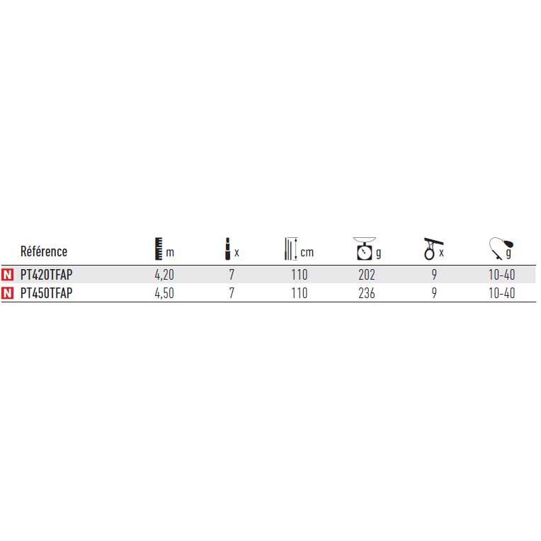 daiwa-proteus-tele-float-4-20-m-10-40-gr
