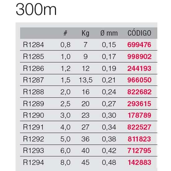 Yo-zuri-Super-Braid-8x-300m-Filo-da-pesca-nautica-Attrezzatura-da-pesca