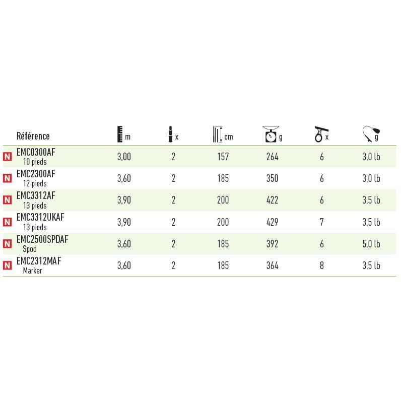 Daiwa Emblem Carp Marker 3.5 Lbs , , , Canne da pesca Daiwa , nautica | Primo gruppo di clienti  | Il Nuovo Arrivo  | Stile elegante  | On-line  | Moda  | Impeccabile  558137