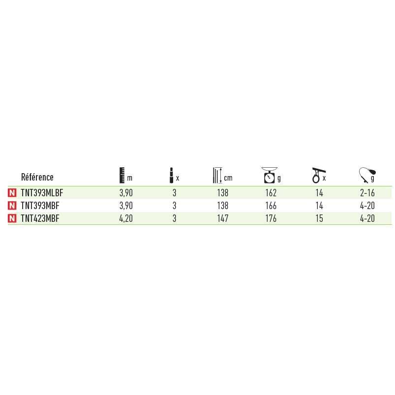 daiwa-tournament-toc-3-90-m-2-16-gr