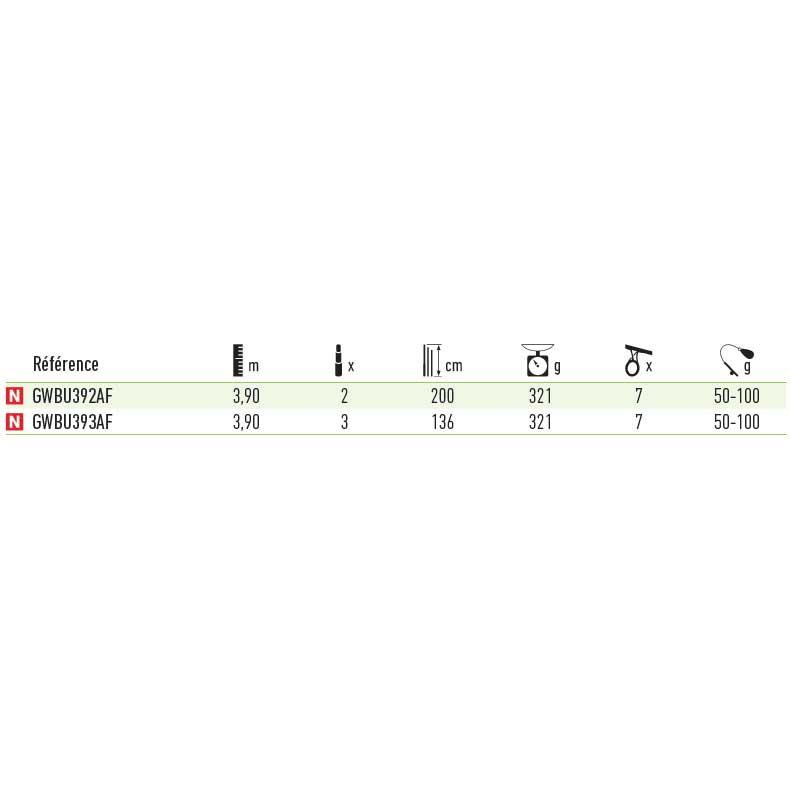 daiwa-grandwave-bulle-4-20-m-50-120-gr
