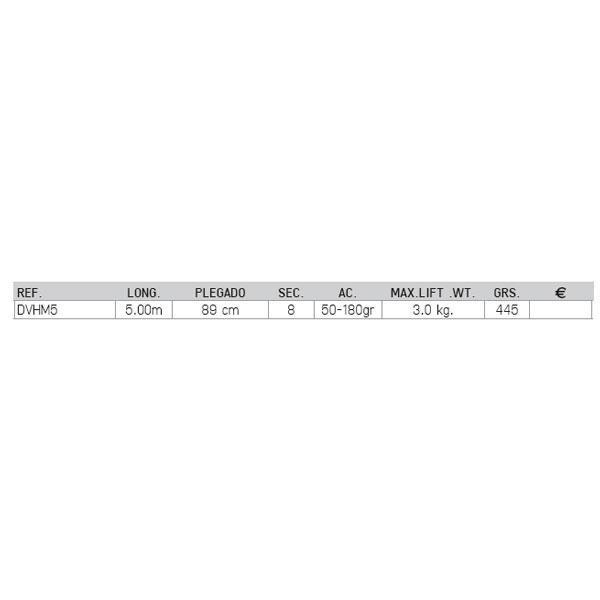 Vercelli Hydra Mamba Tele 50-180 50-180 50-180 gr , Canne da pesca Vercelli , nautica 6c4aab