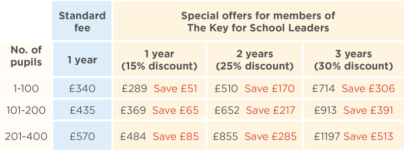 CPD Toolkit Pricing - Small Schools