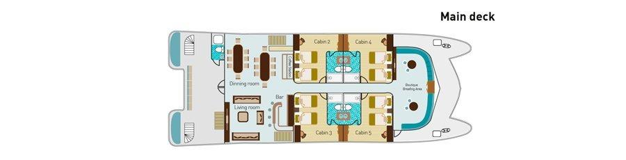 Main deck   Eco Galaxy