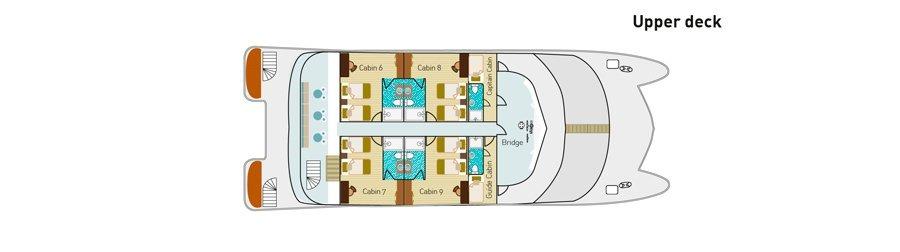 Upper deck   Eco Galaxy