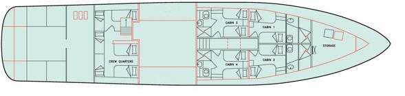 Lower deck   Aggressor