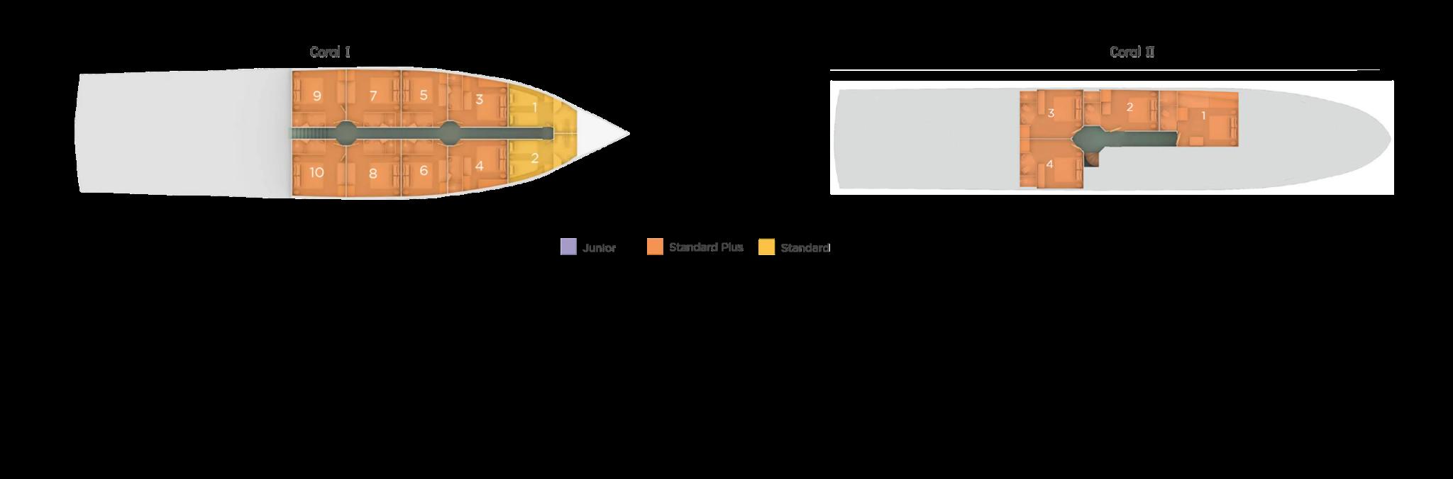 Sea Deck   Coral Yacht