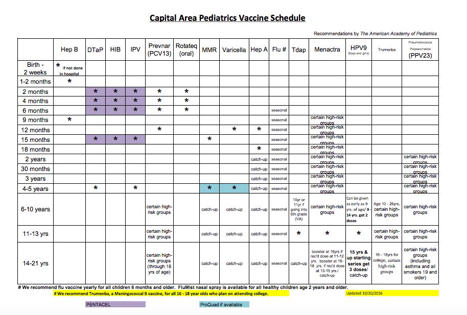 CAP Immunization Schedule