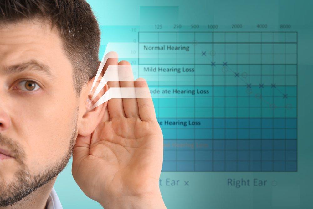 hearingchart.jpeg (shutterstock_795157486.webp)