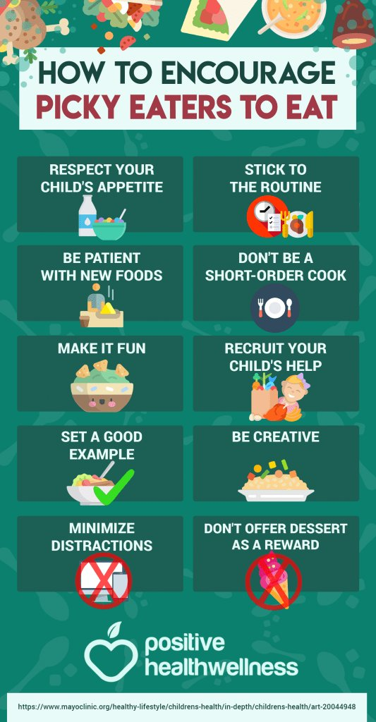 Encouraging Picky Eaters