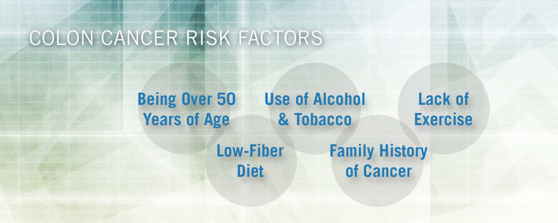 Colon Cancer Risk Factors