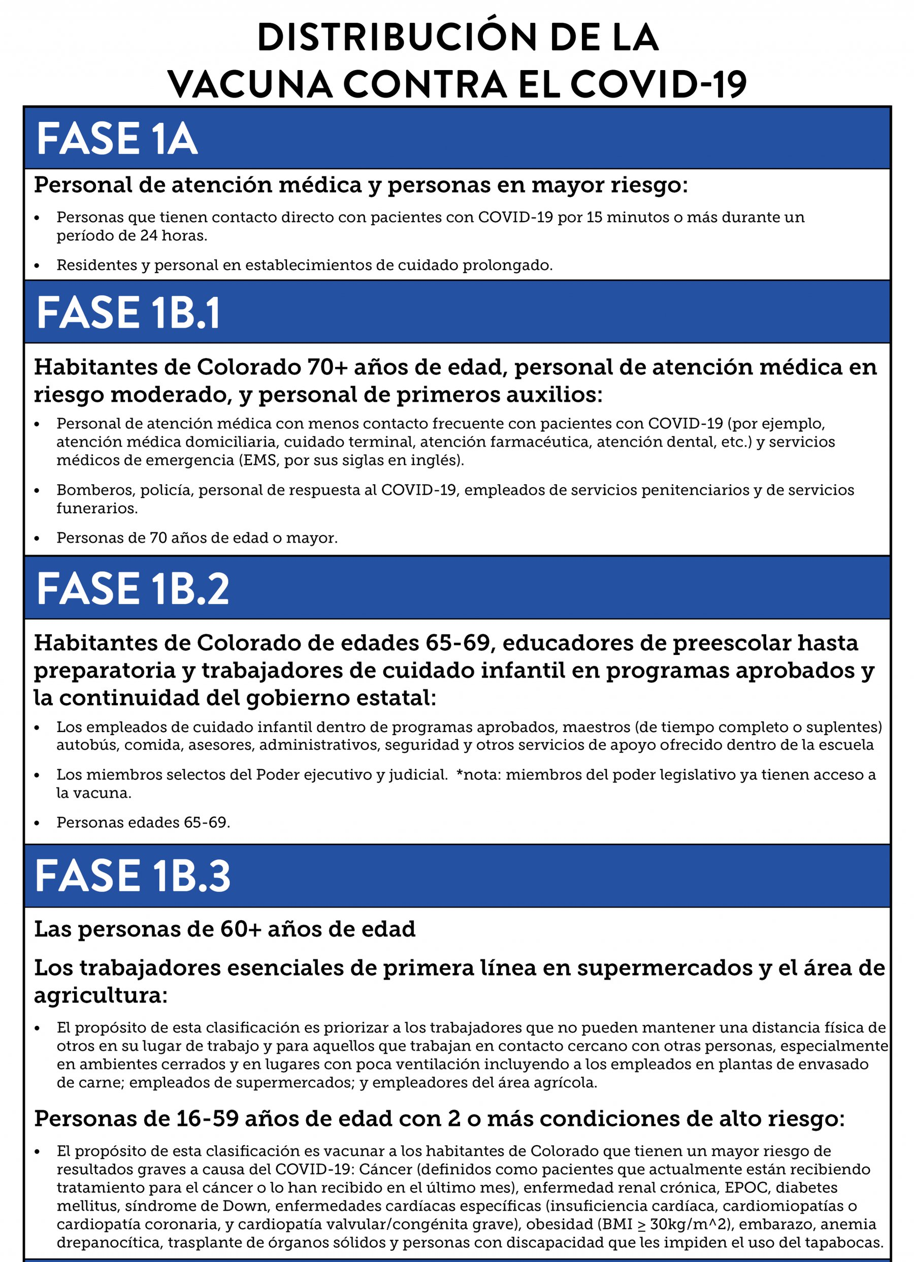 WEB-9_SPA_vaccine_phases_for_providers_-Spanish.jpeg (WEB-9_SPA_vaccine_phases_for_providers_-Spanish.webp)