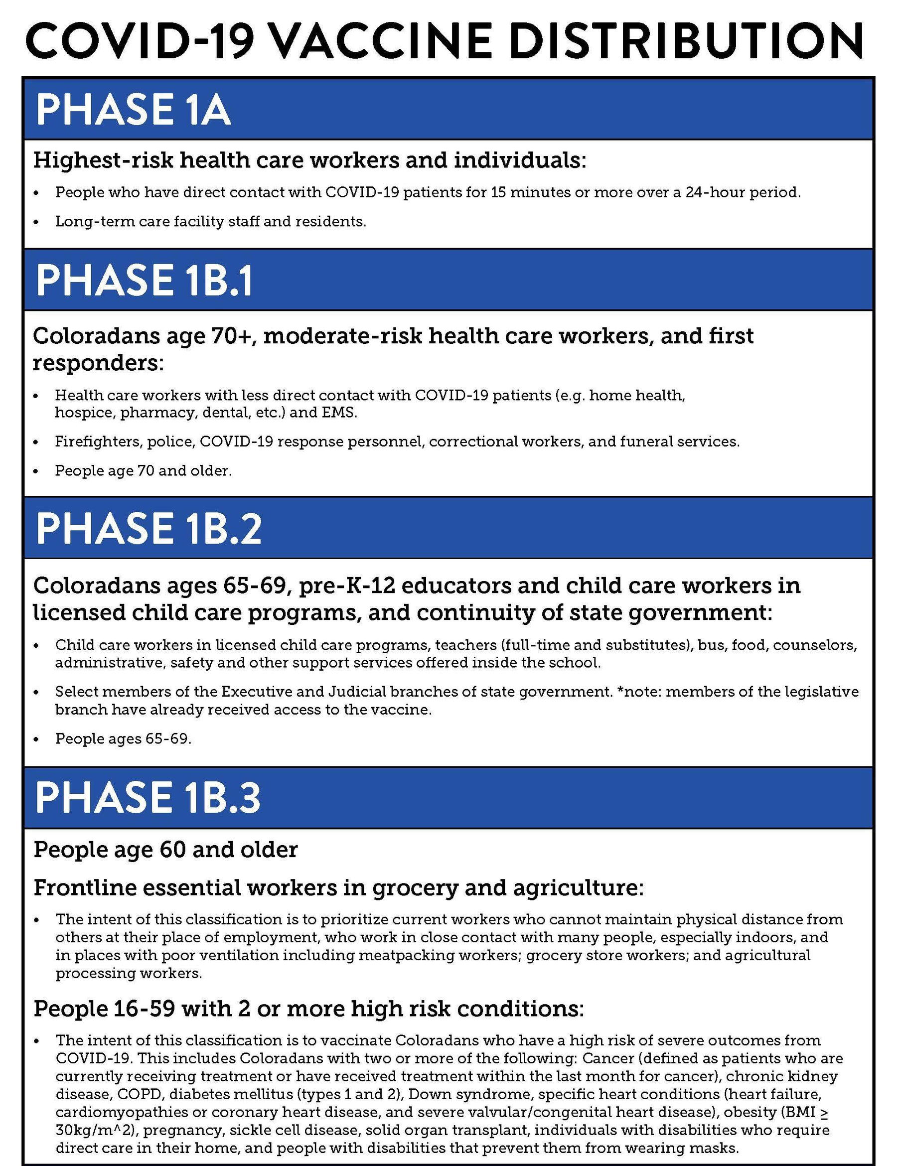 WEB-9_Vaccine-phases_Englis.jpeg (WEB-9_Vaccine-phases_Englis.webp)
