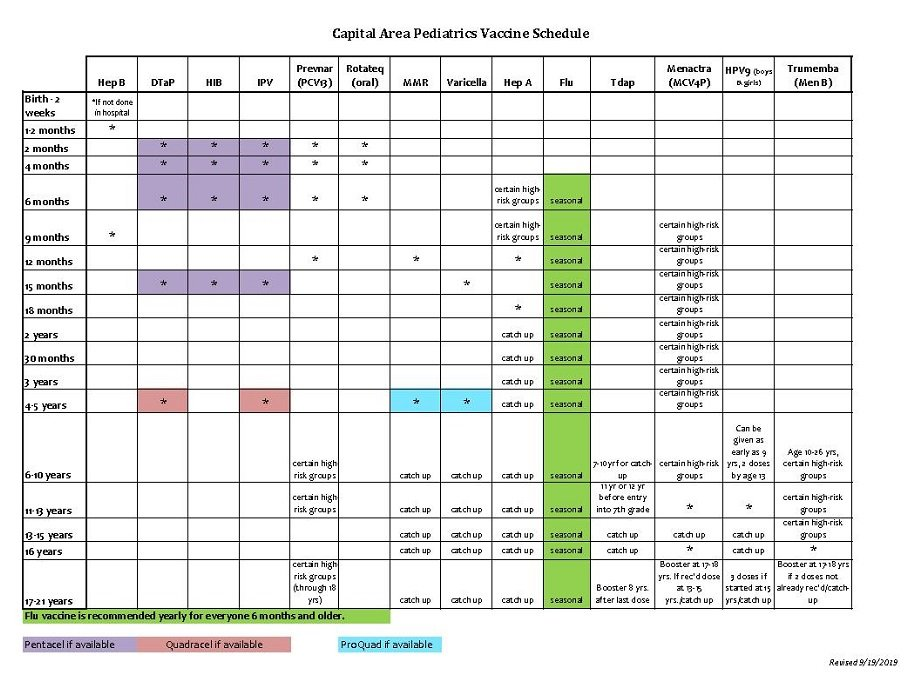 Vaccine Schedule (Updated 4/2019)