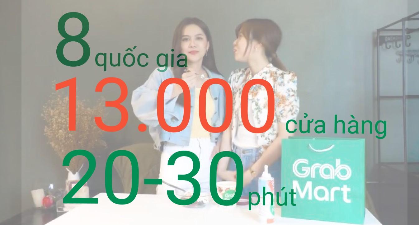 GrabMart đã có mặt 8 quốc gia, hỗ trợ 13.000 cửa hàng bán lẻ, giao nhanh trong vòng từ 20 - 30 phút