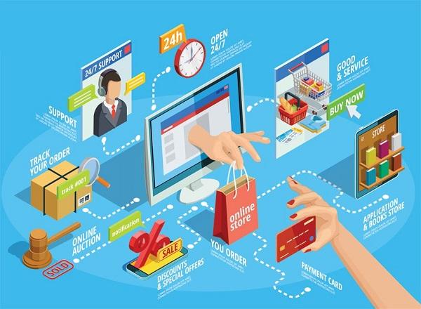 Trước khi kinh doanh online, doanh nghiệp nên tự học hỏi, tìm hiểu và nghiên cứu kĩ lượng tệp khách hàng.