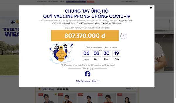 Hiện nay, YODY đã thu về tổng doanh thu chiến dịch được 807.370.000 VNĐ tương đương với 80.737 sản phẩm.