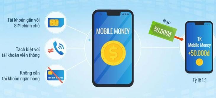 Mobile Money đem đến sự tiện lợi cho mọi người dân.
