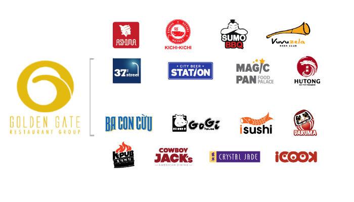 Các doanh nghiệp, nhà hàng con của Tập đoàn Golden Group.