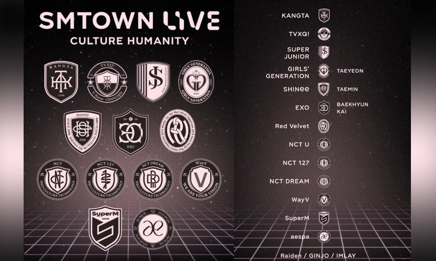 "Online concert ""SMTown Live Culture Humanity"" thu hút 35,83 triệu lượt stream từ 186 quốc gia."
