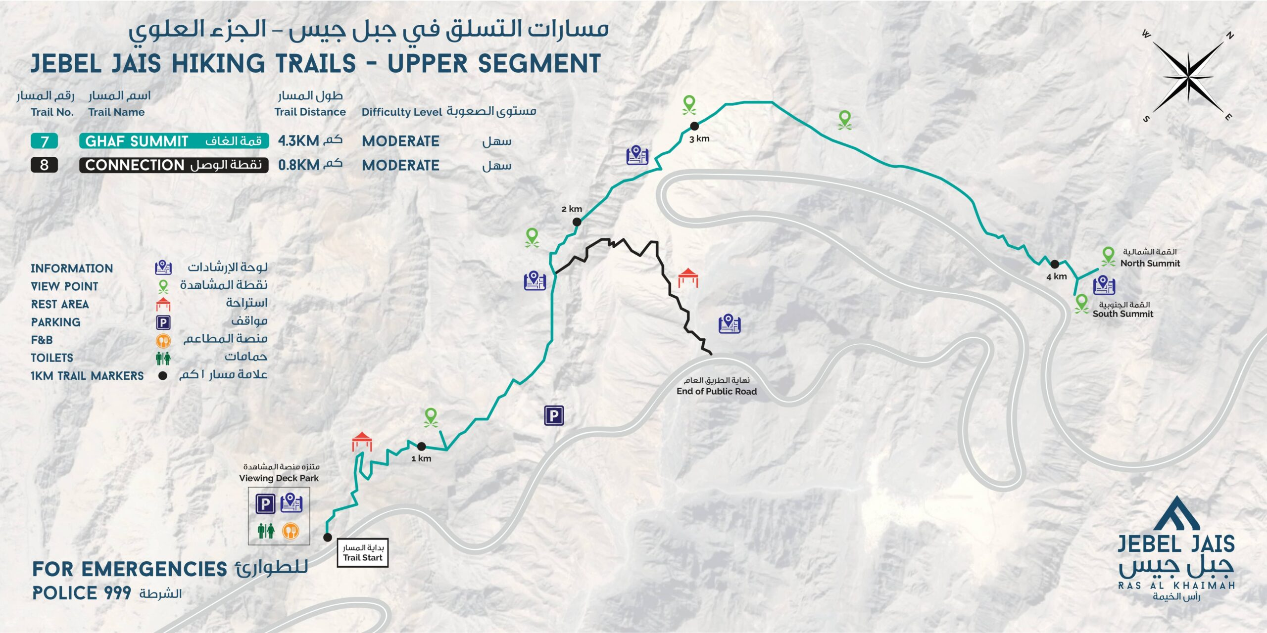 Jebal Jais Upper Segment Trail Map